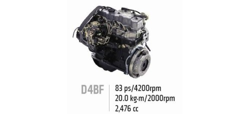 NEW ENGINE DIESEL 4D56 D4BF D4BH D4BB ASSY-COMPLETE SET FOR HYUNDAI 1997-20 MNR