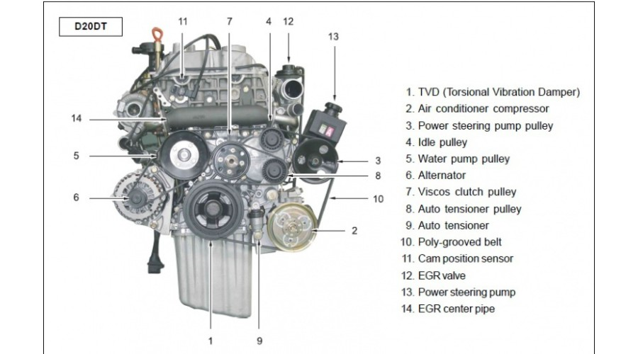 New Engine Assy Diesel 4wd Euro 3 Set Ssangyong 2015 Mnr 664 951 Actyon Kyron 06 07 3000 00 on timing chain diagram