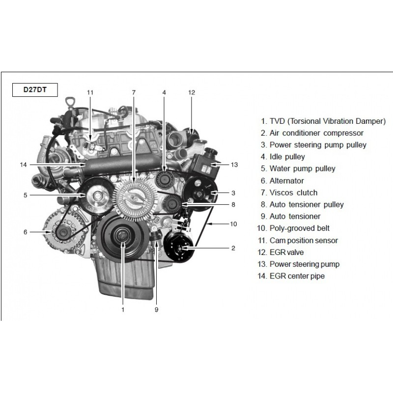 704605 Fuel Pump Safety Switch On Cis 1975 Question Regarding Operation further New Engine Diesel D27dt Set Assy Sub 4wd Euro 4 Ssang Yong 2015 Mnr D27dt Xdi Rexton 09 11 3499 00 moreover Dodge Transmission Parts Diagram in addition 7140 likewise . on mercedes body parts catalog