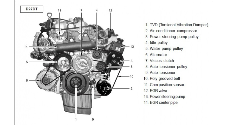 RepairGuideContent besides How To Change A Water Pump On A 1999 Buick Century 3100 Fixya further Belt Diagram 2000 Subaru Outback in addition 2001 Subaru Engine Diagram besides 55 Chevy Pickup Wiring Diagram. on subaru wrx water pump